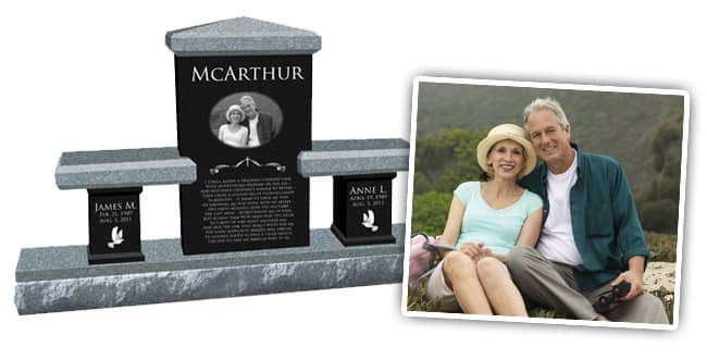 Cremation And Personalization
